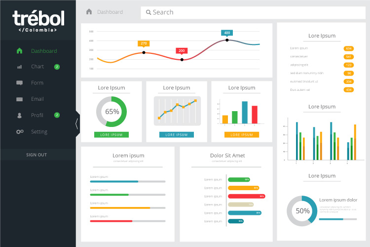 dashboard desarrollo de software